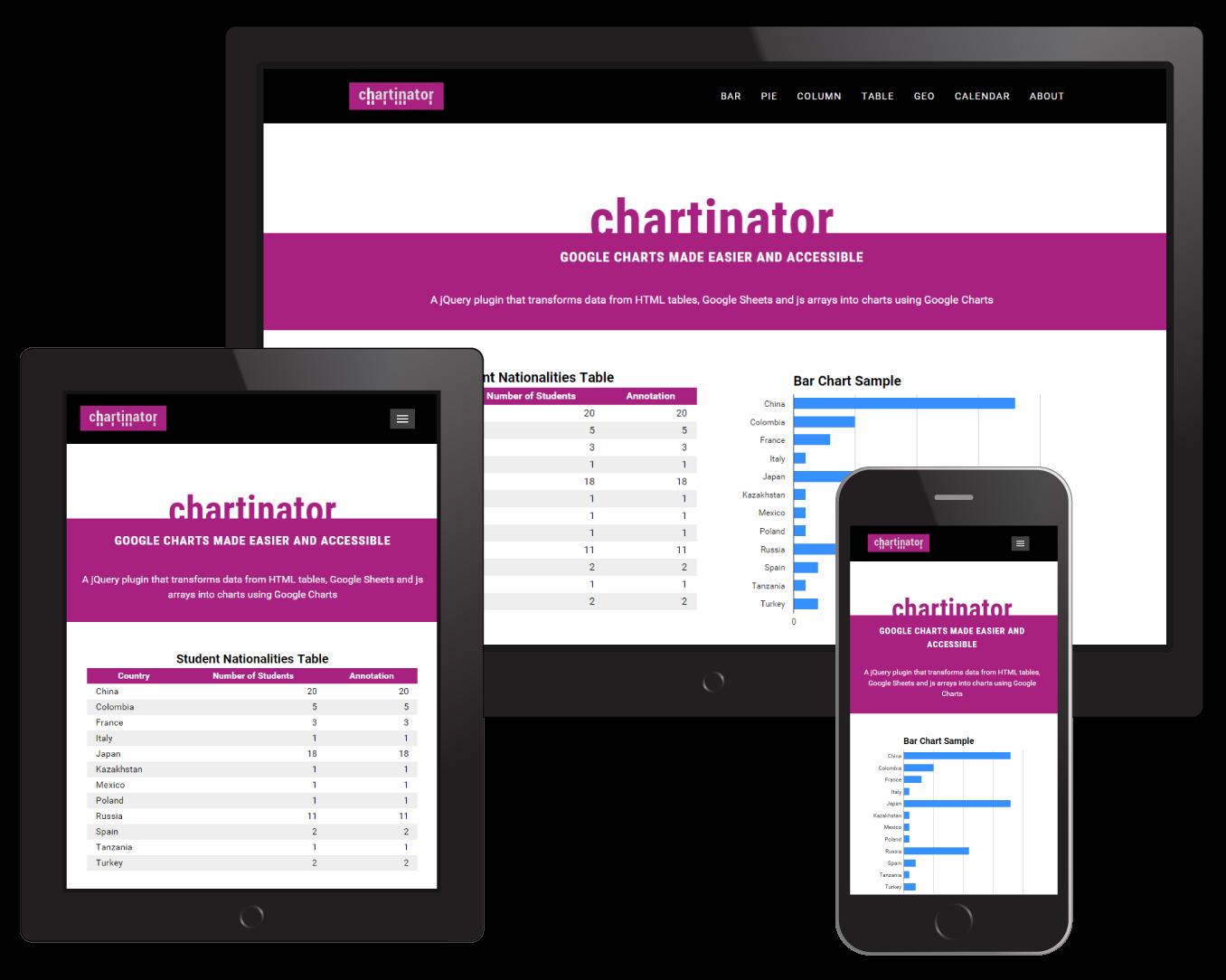 Chartinator chroma24 interactive about chartinator nvjuhfo Gallery